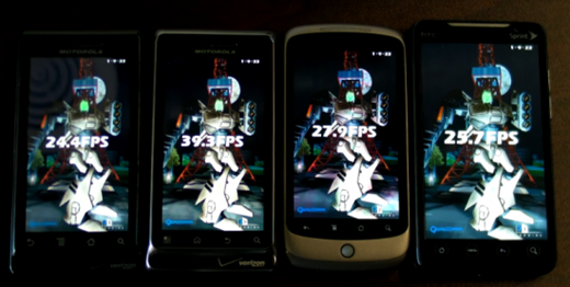 thumb_550_droid-2-benchmark