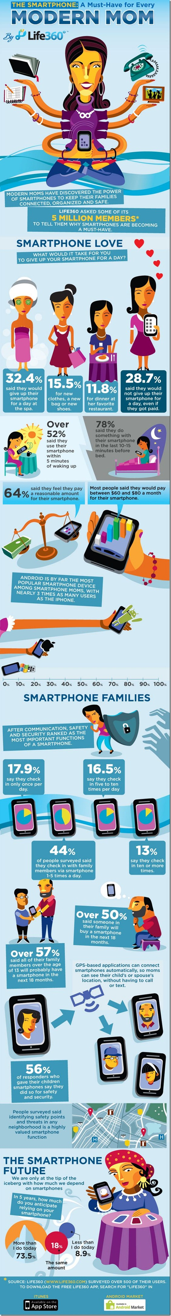 Infographic-pic