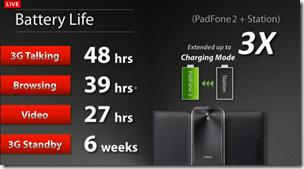 padfone-2-e-dock-batteria