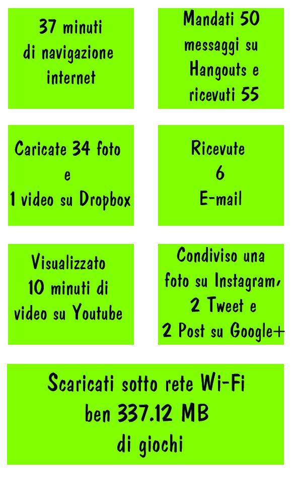 Wi-fi htc one