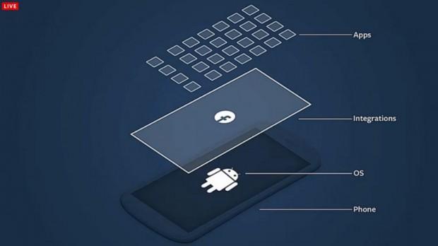 facebook-phone-screen-1024x5761-620x348