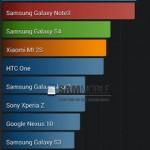 Samsung-Galaxy-Note-Pro-3
