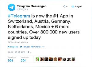 tweet-telegram