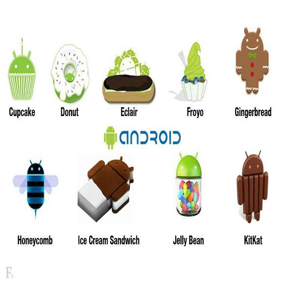 La storia di Android [Infografica]