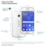 Galaxy-Ace-Style-Product-Specifications