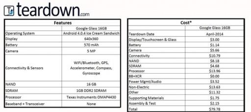 teardown-Google-Glass-2